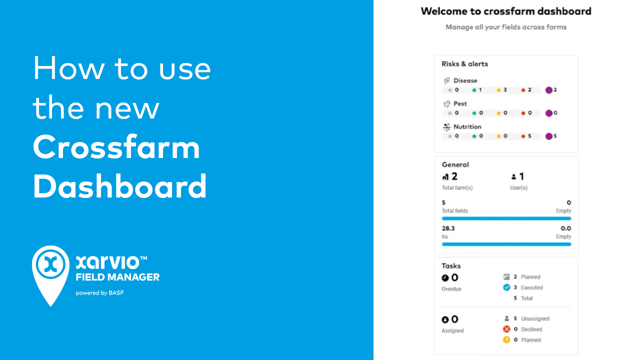 How to use the new Crossfarm Dashboard